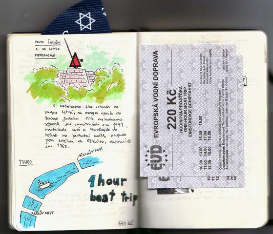 ana romao - Praga trip sketchbook